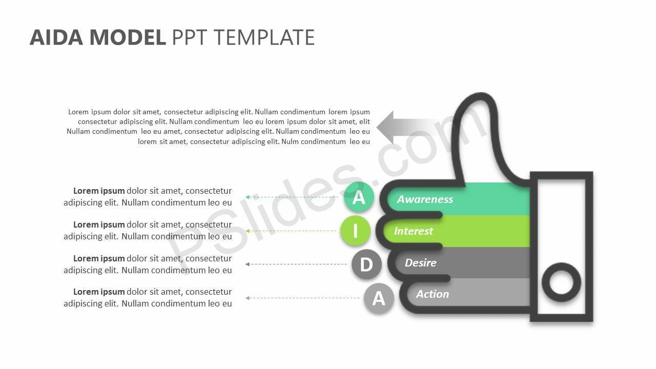 AIDA Model PPT Template Slide3
