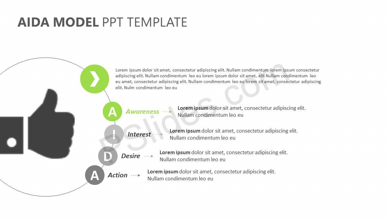 AIDA Model PPT Template Slide5