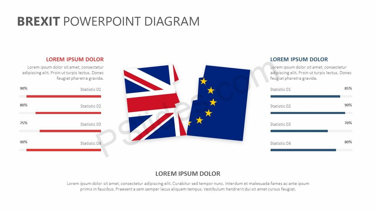 BREXIT PowerPoint Diagram (1)