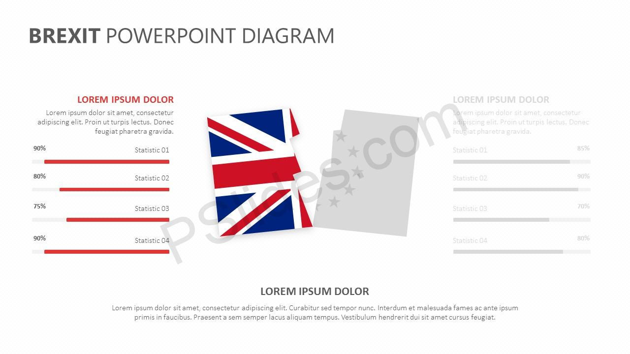 BREXIT PowerPoint Diagram (2)
