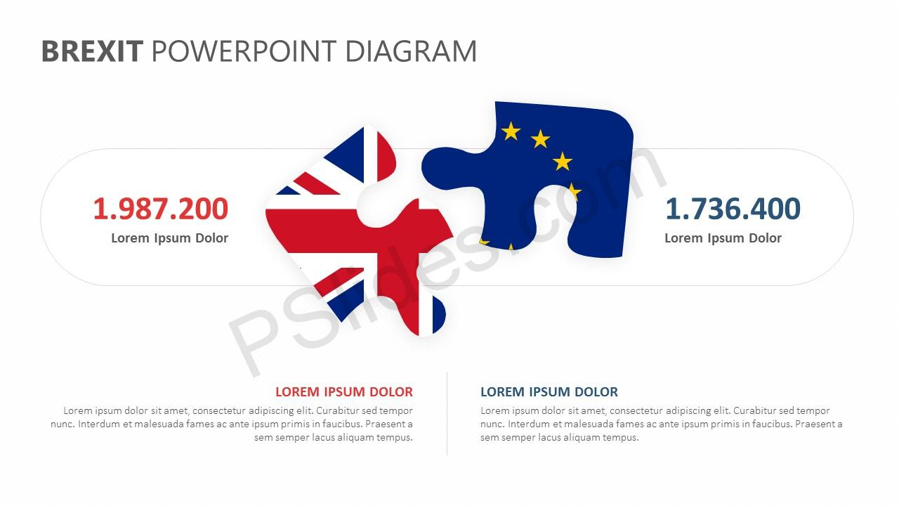 BREXIT PowerPoint Diagram (3)
