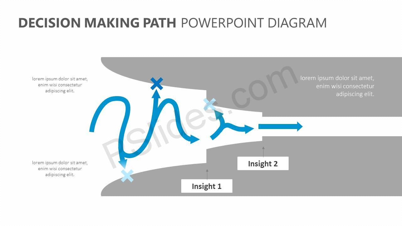 Decision Making Path PowerPoint Diagram Slide1