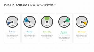 Dial Diagrams for PowerPoint