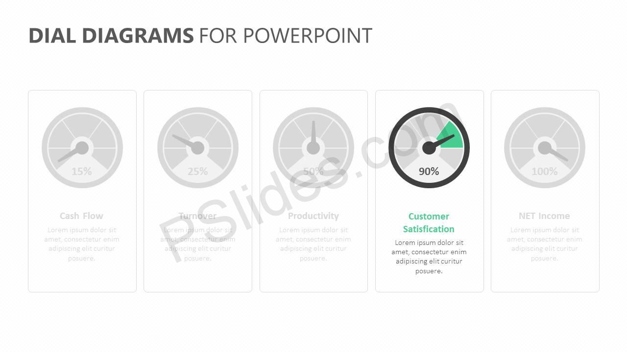 Dial-Diagrams-for-PowerPoint-Slide3