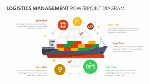 Logistics Management PowerPoint Diagram