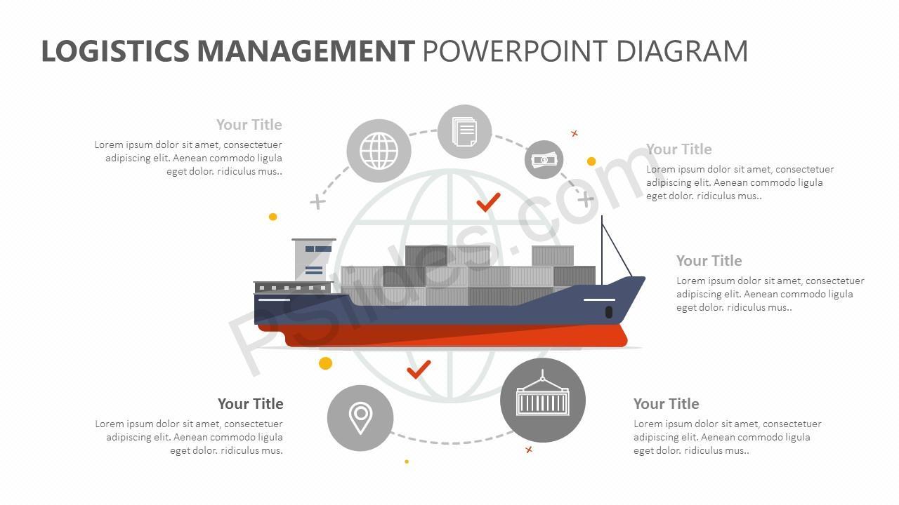 Logistics Management PowerPoint Diagram (3)