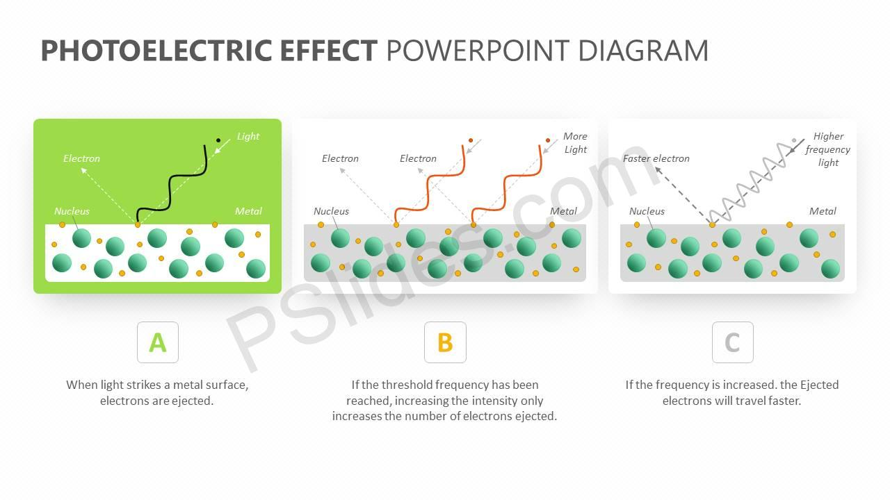 Photoelectric Effect PowerPoint Diagram Slide3