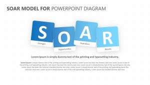 SOAR Model for PowerPoint