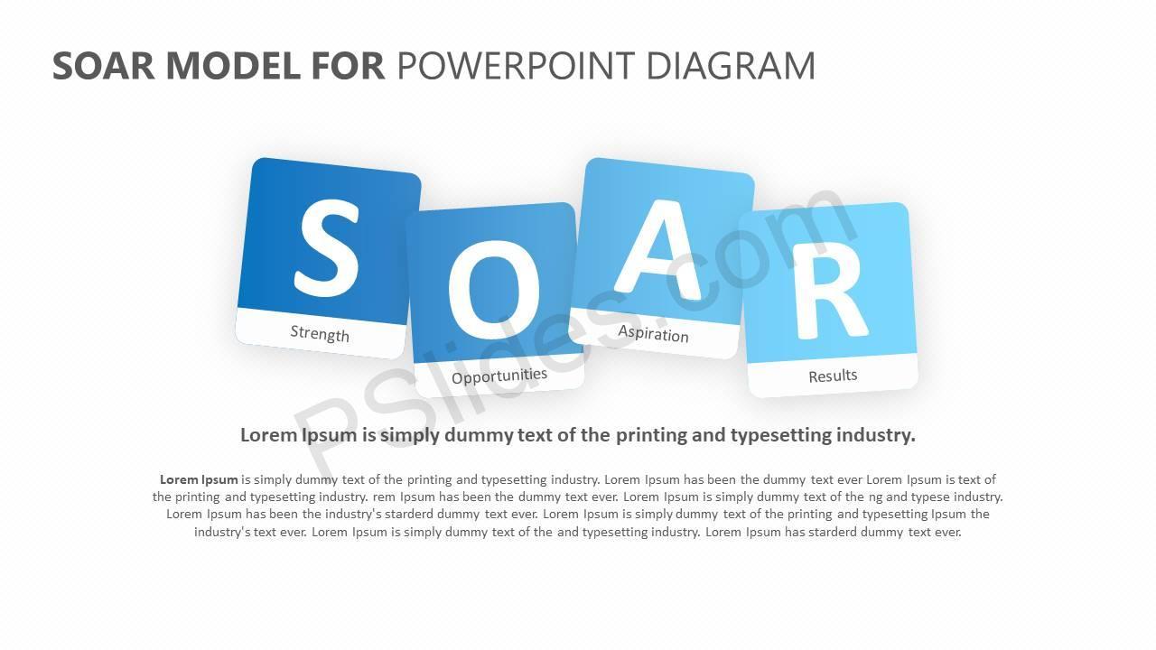 SOAR Model for PowerPoint Slide1