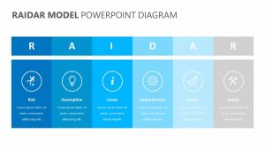 RAIDAR Model PowerPoint Diagram