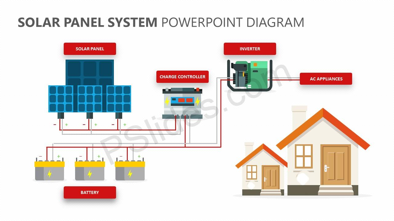 Solar Panel System PowerPoint Diagram (1)
