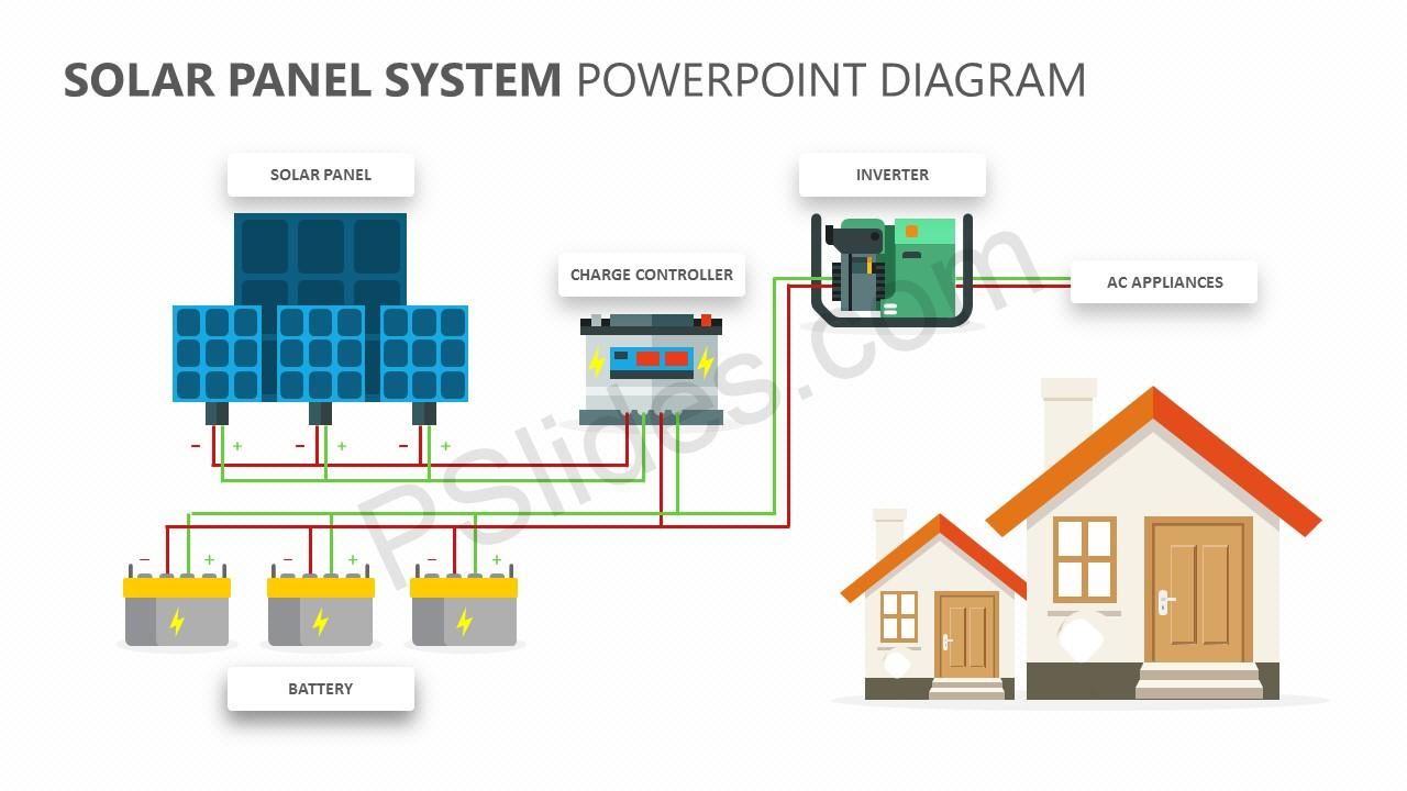 Solar Panel System PowerPoint Diagram (2)