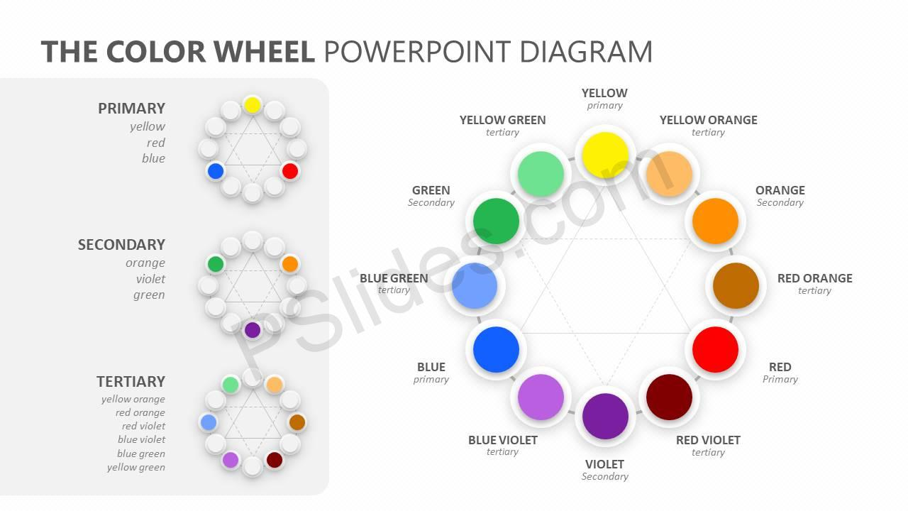 The Color Wheel PowerPoint Diagram Slide1