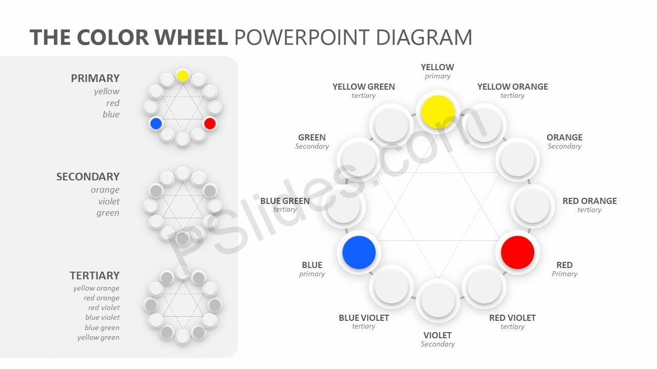 The Color Wheel PowerPoint Diagram Slide2