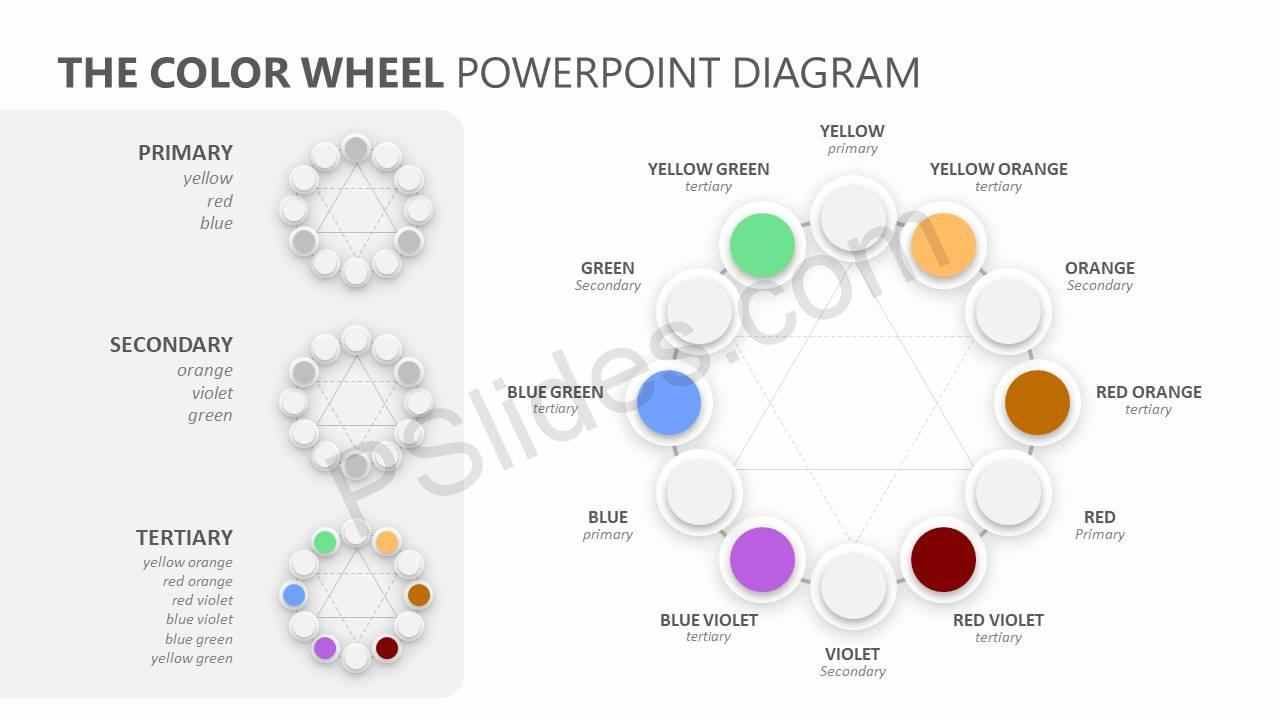 The Color Wheel PowerPoint Diagram Slide3