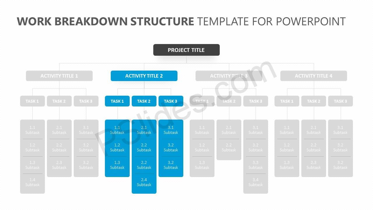 Work-Breakdown-Structure-Template-for-PowerPoint-Slide2