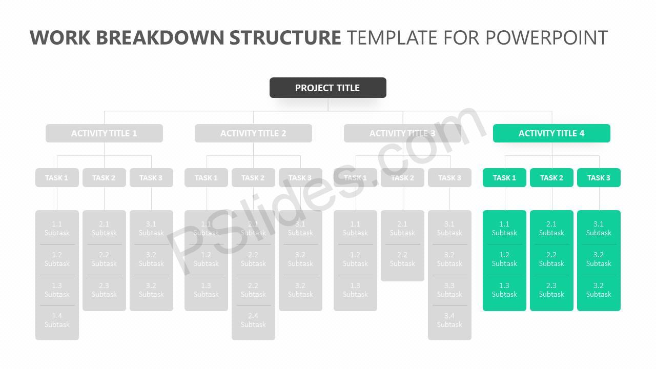 Work-Breakdown-Structure-Template-for-PowerPoint-Slide3