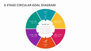 6 Stage Circular Goal Diagram