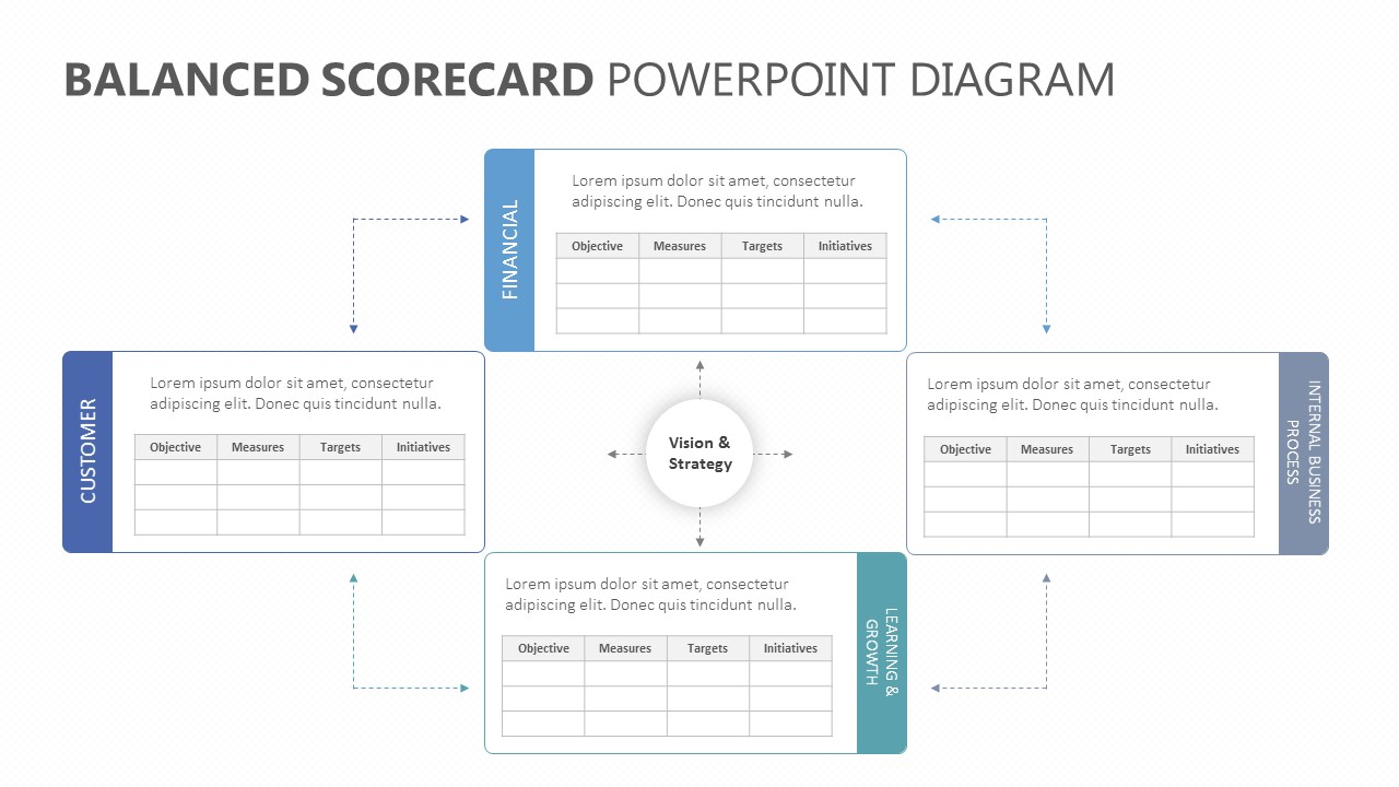 Balanced Scorecard PowerPoint Diagram (1)