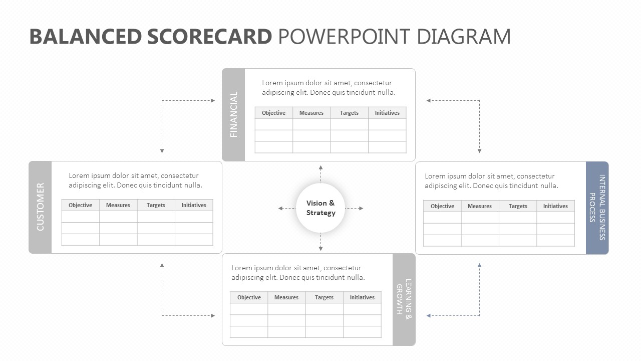 Balanced Scorecard PowerPoint Diagram (2)