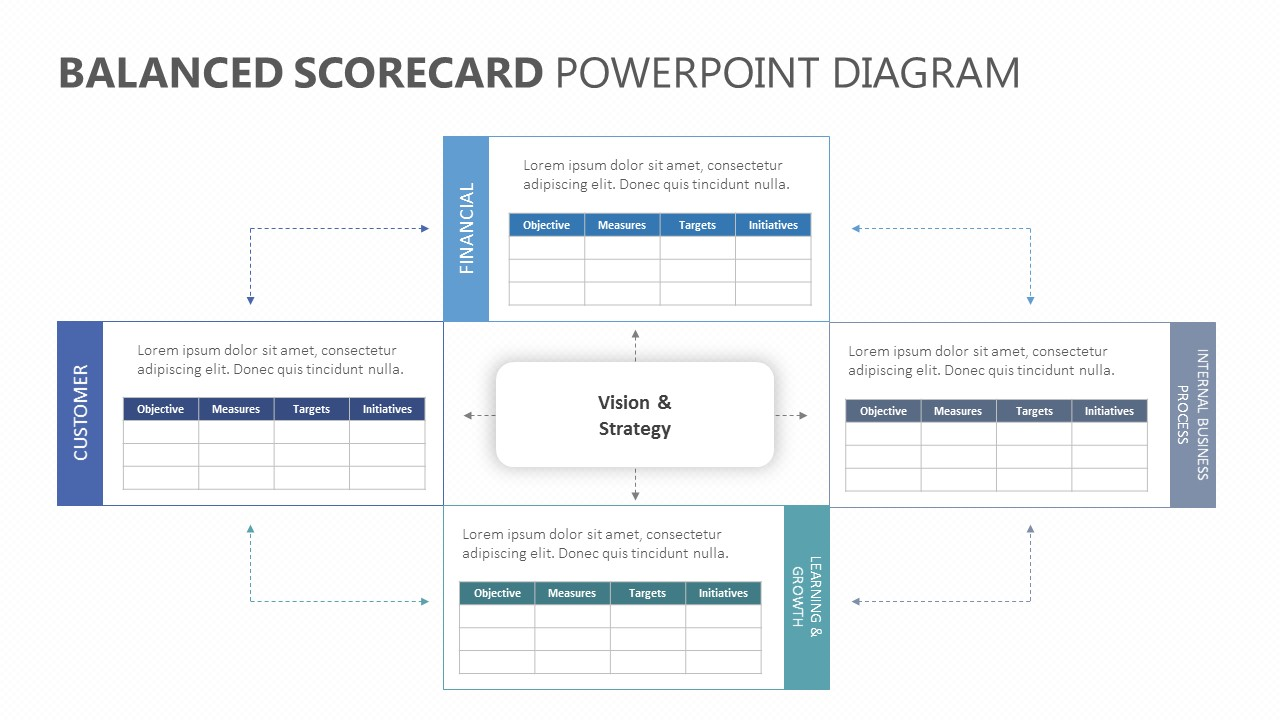 Balanced Scorecard PowerPoint Diagram (3)