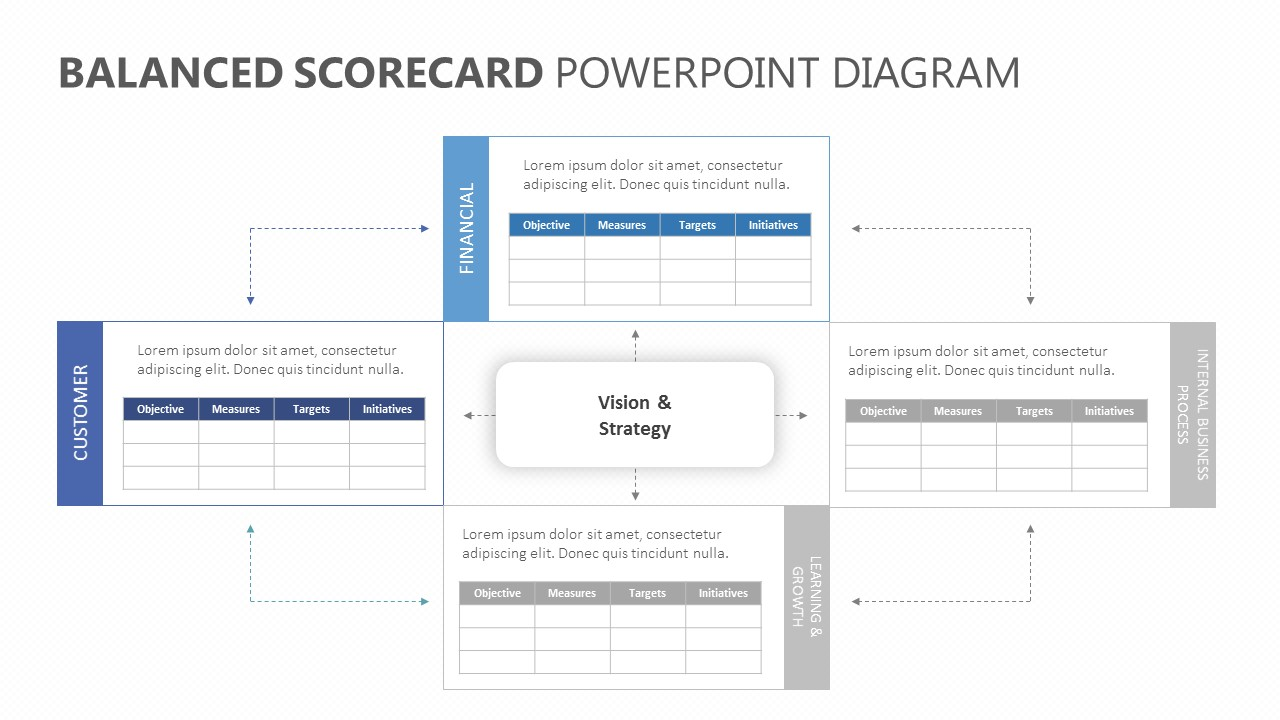 Balanced Scorecard PowerPoint Diagram (4)
