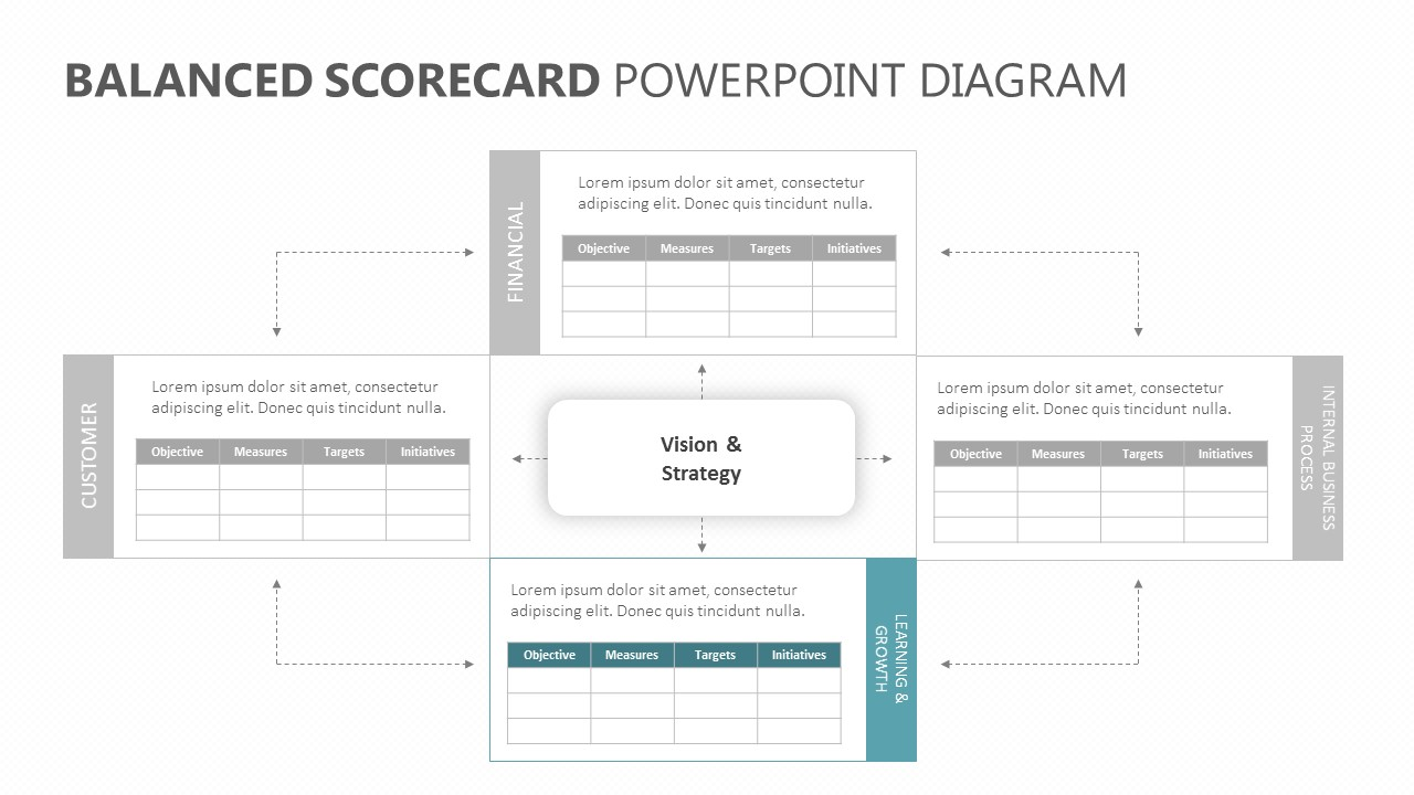 Balanced Scorecard PowerPoint Diagram (5)