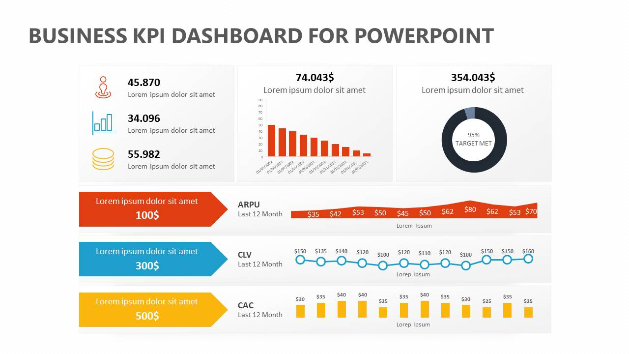 Business KPI Dashboard for PowerPoint Slide1