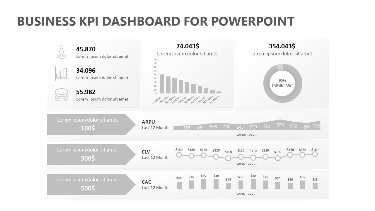 Business KPI Dashboard for PowerPoint Slide2