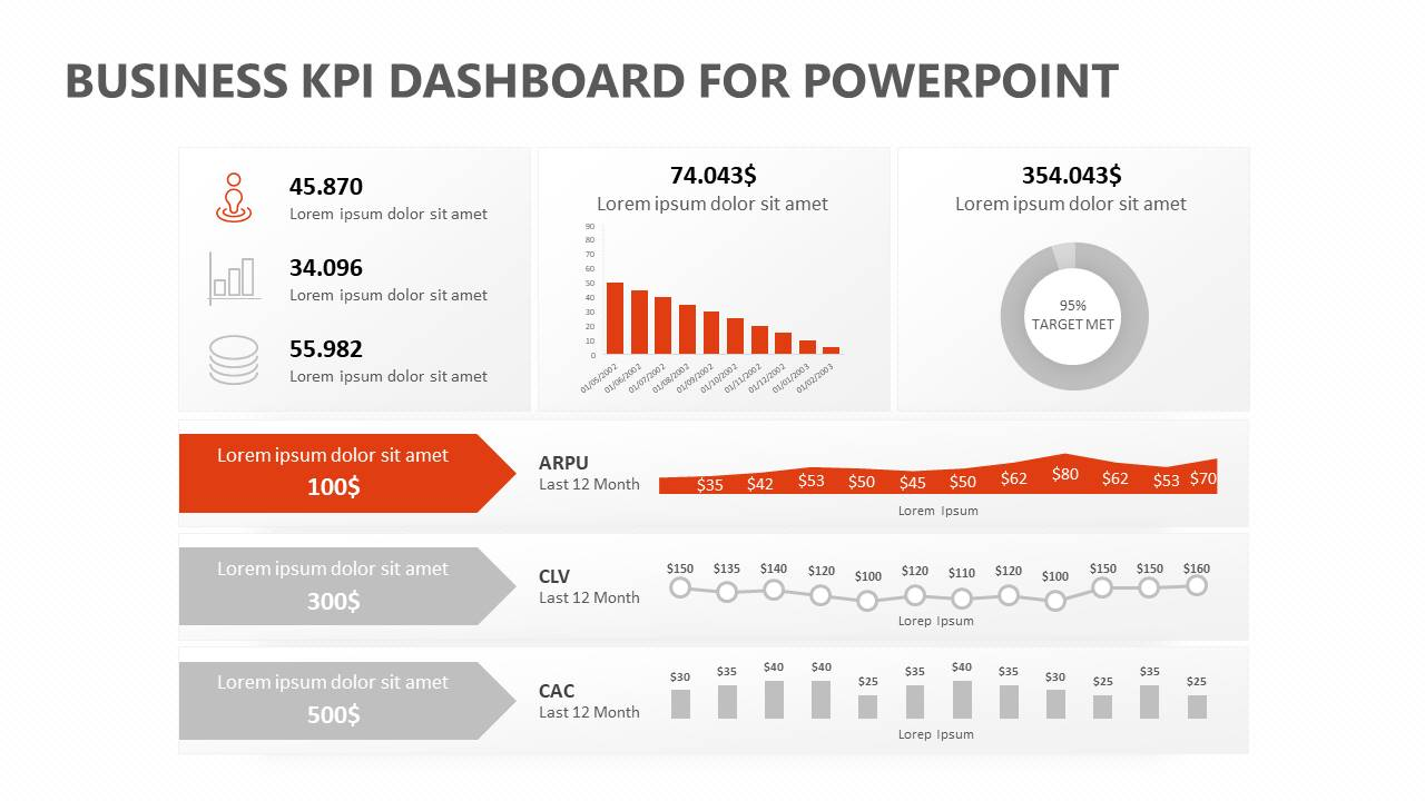 Business KPI Dashboard for PowerPoint Slide3