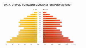 Data-Driven Tornado Diagram for PowerPoint