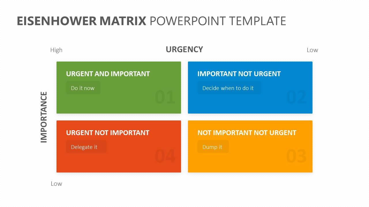 Eisenhower Matrix PowerPoint Template Slide1
