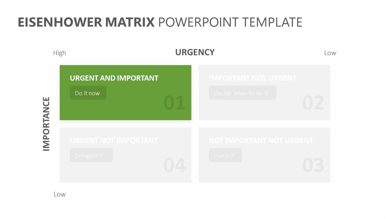 Eisenhower Matrix PowerPoint Template Slide2