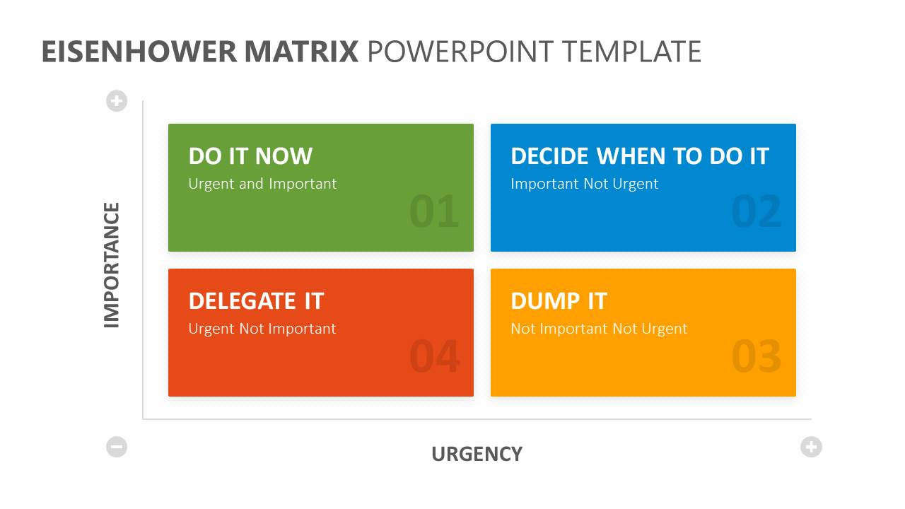 Eisenhower Matrix PowerPoint Template Slide3