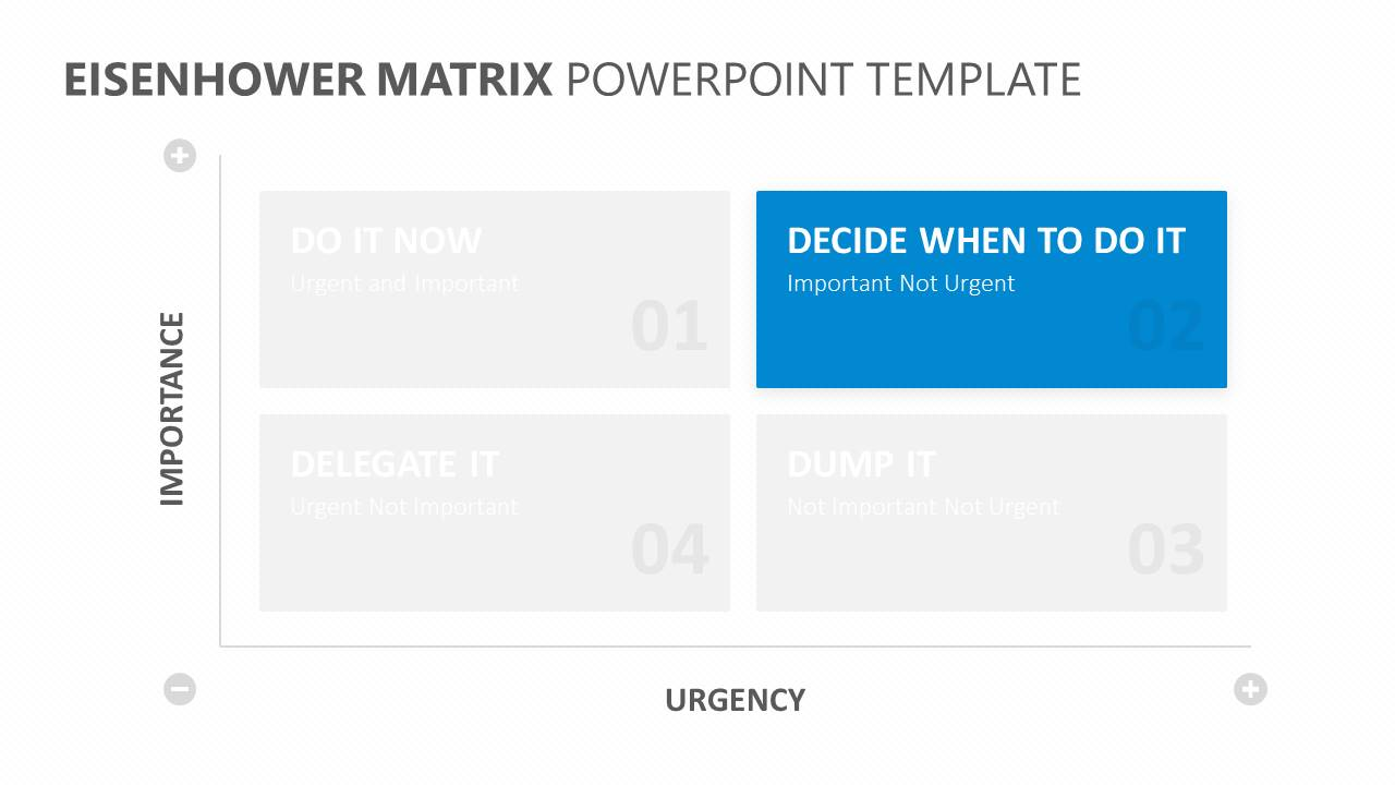 Eisenhower Matrix PowerPoint Template Slide4
