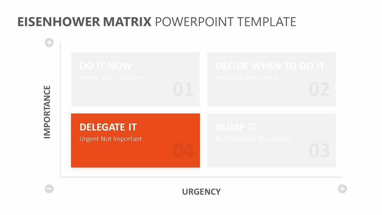 Eisenhower Matrix PowerPoint Template Slide5