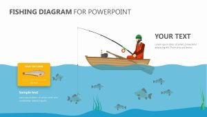 Fishing Diagram for PowerPoint