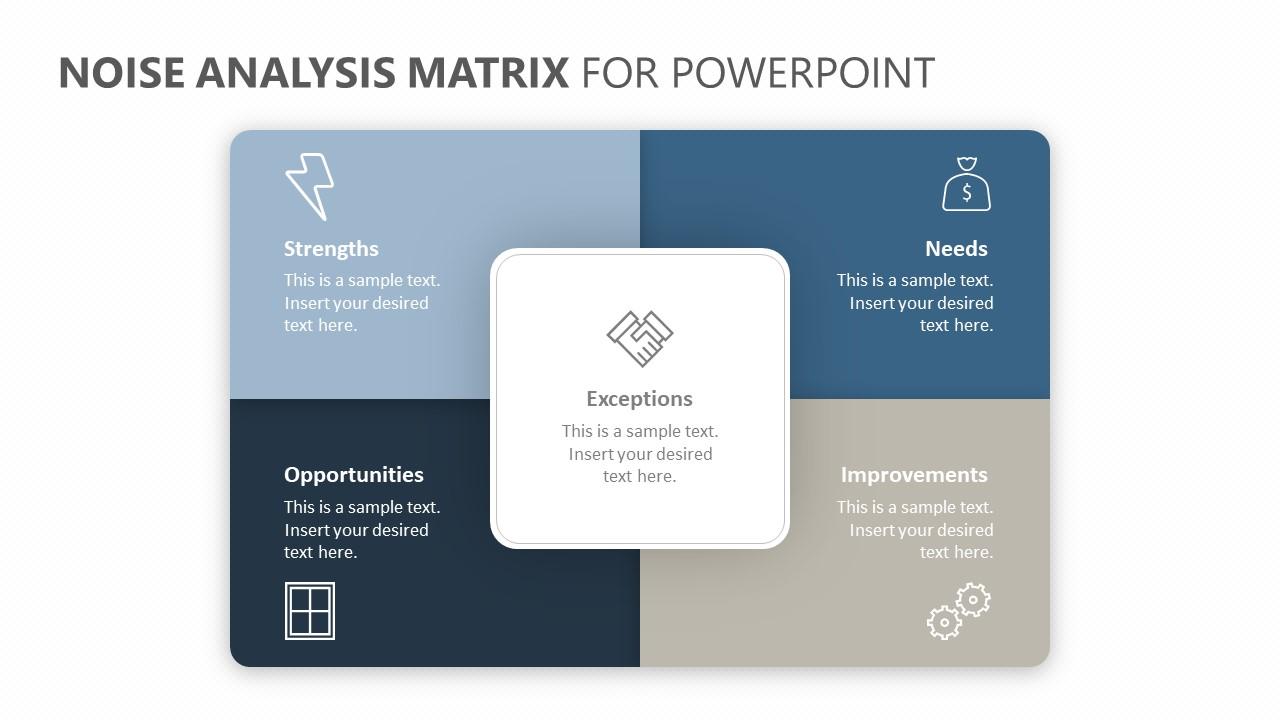 NOISE Analysis Matrix for PowerPoint