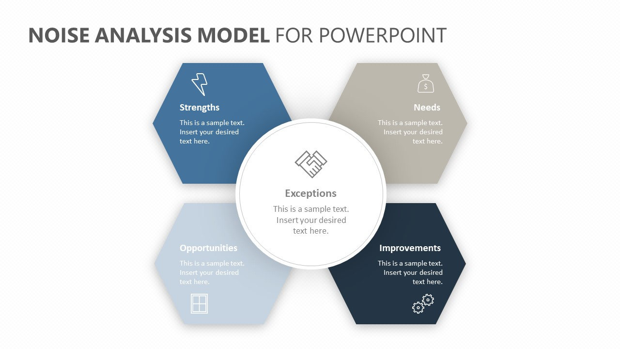 NOISE Analysis Model for PowerPoint (1)