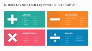 Numeracy Vocabulary PowerPoint Template