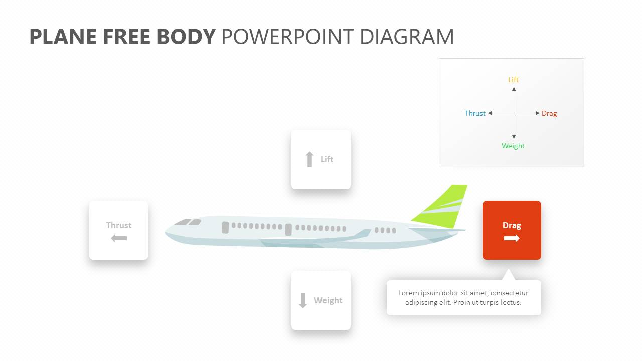 Plane Free Body PowerPoint Diagram Slide2