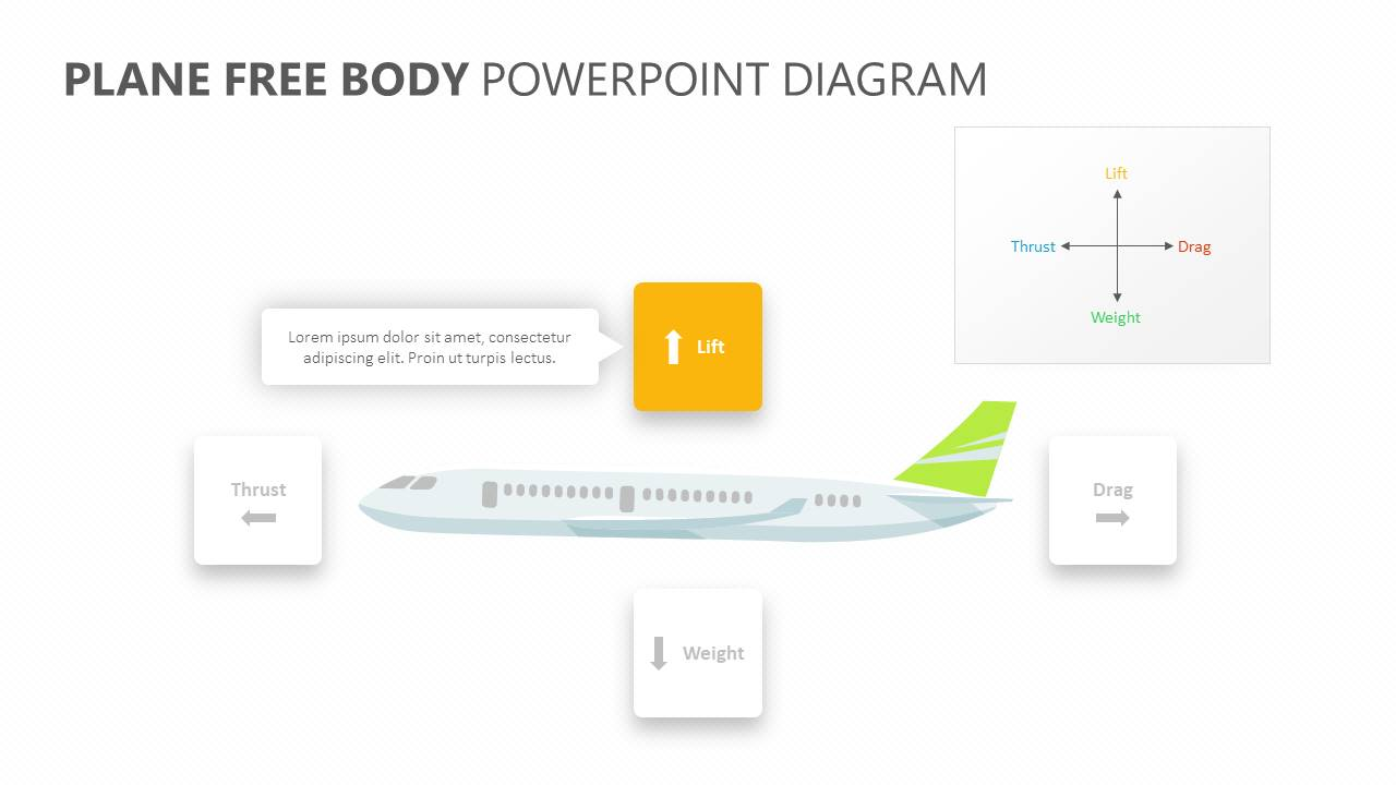 Plane Free Body PowerPoint Diagram Slide3
