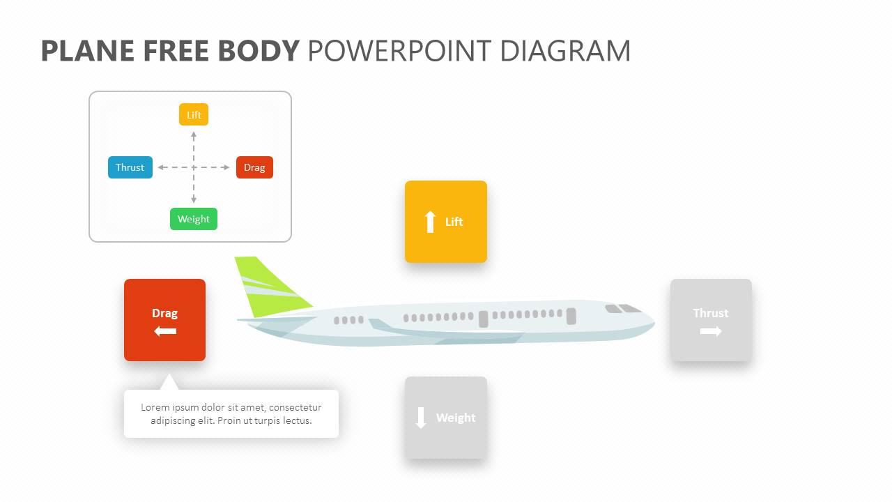 Plane Free Body PowerPoint Diagram Slide4