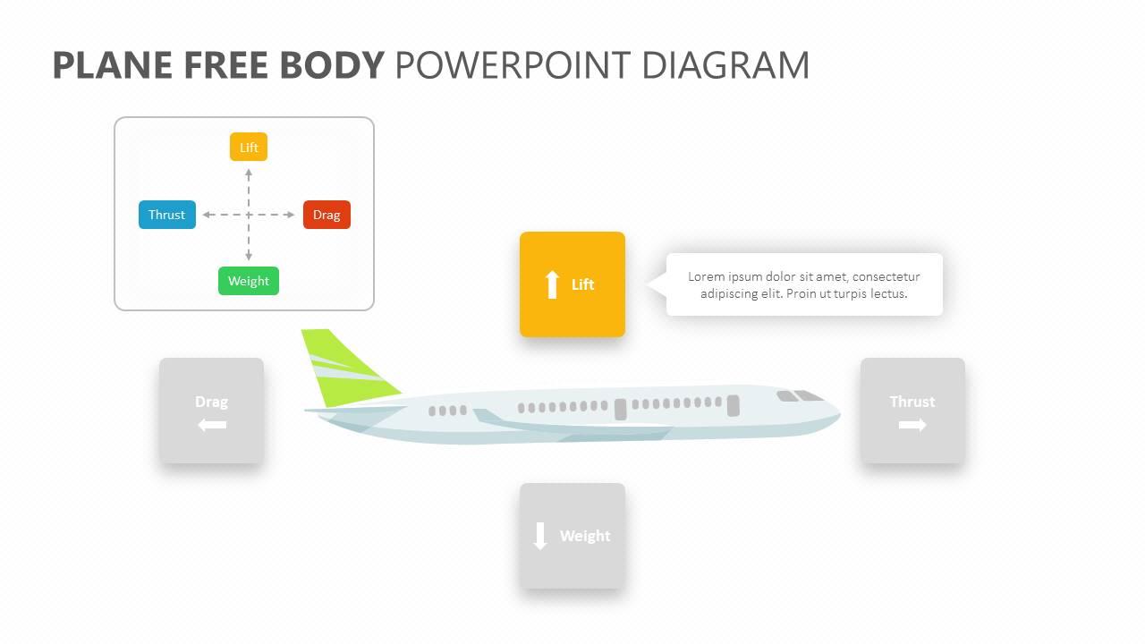 Plane Free Body PowerPoint Diagram Slide5
