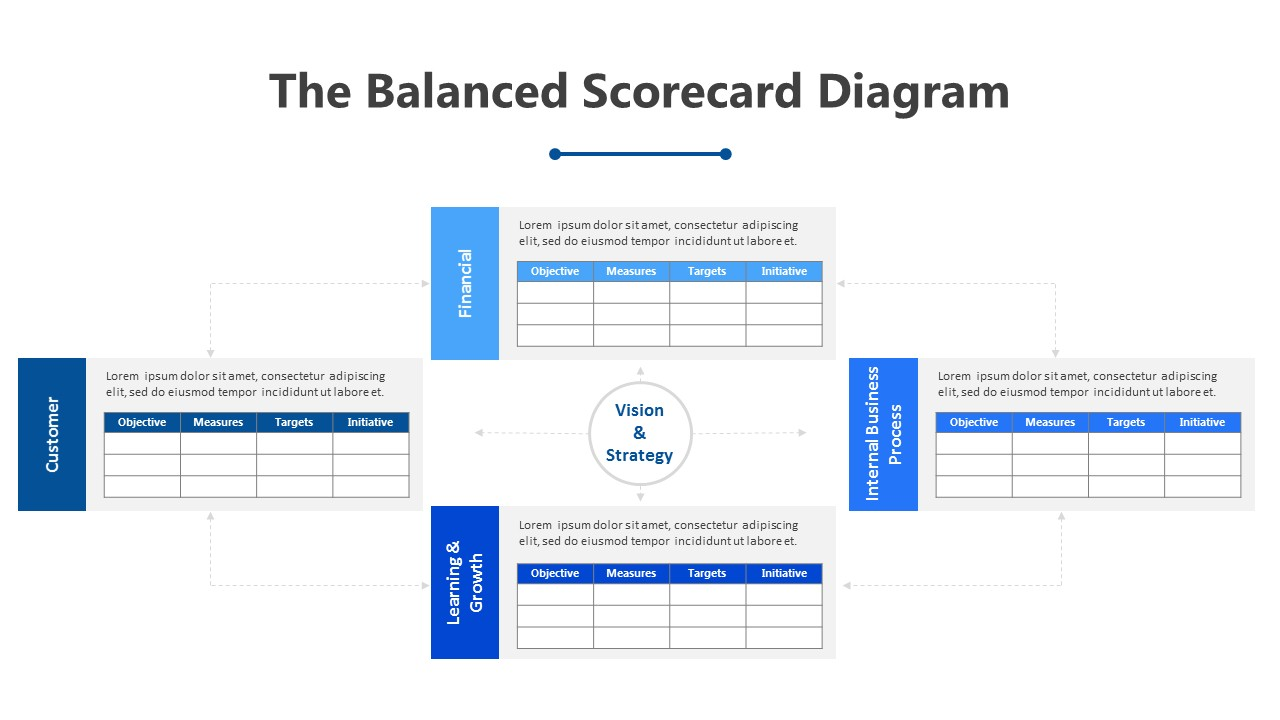 The Balanced Scorecard PowerPoint Template (2)