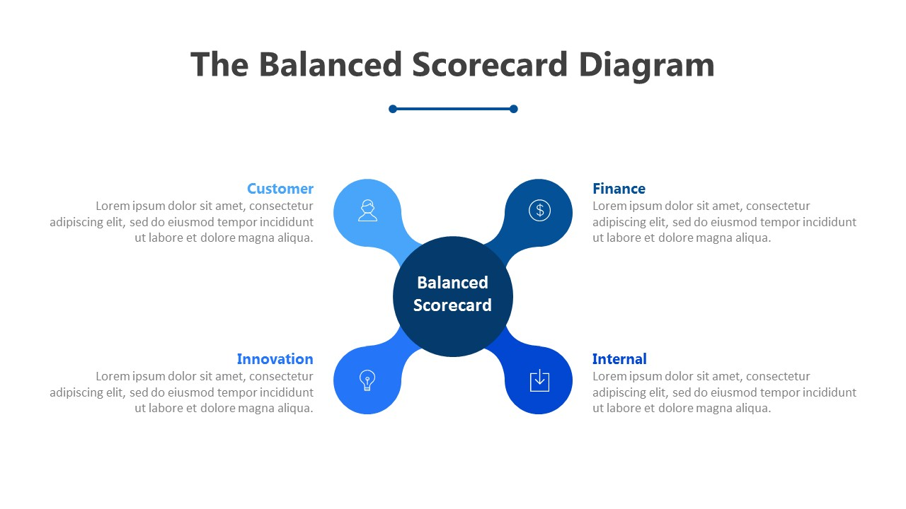 The Balanced Scorecard PowerPoint Template (3)