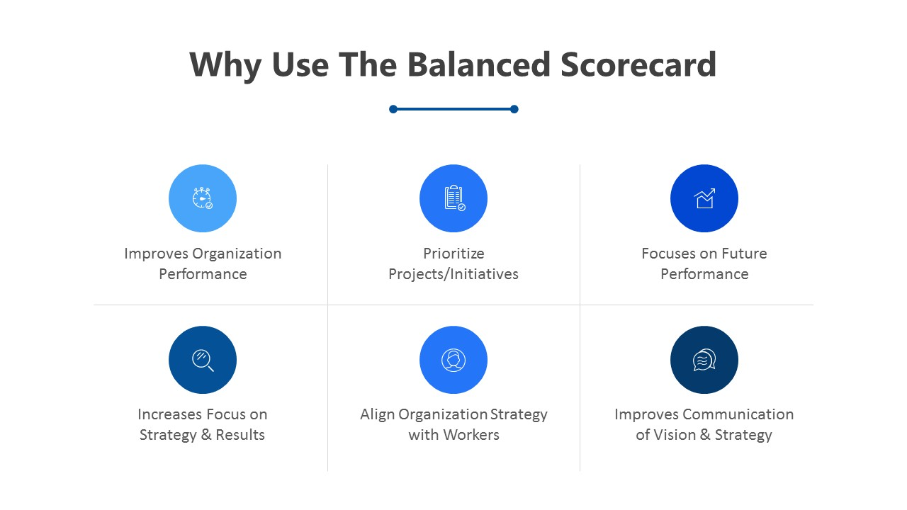The Balanced Scorecard PowerPoint Template (5)
