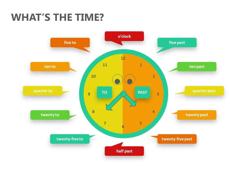 What is the time PowerPoint Template