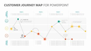 Customer Journey Map for PowerPoint