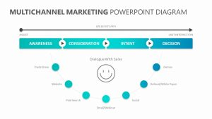 Multichannel Marketing PowerPoint Diagram